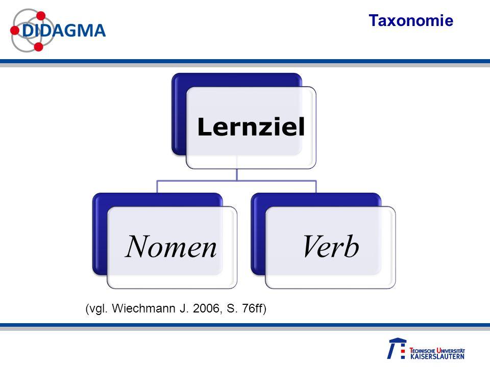 Taxonomie Lernziel Nomen Verb (vgl. Wiechmann J. 2006, S. 76ff)