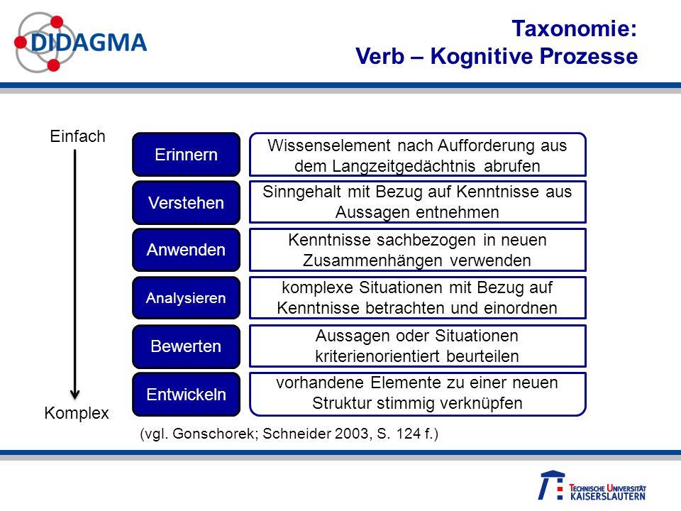 Verb – Kognitive Prozesse