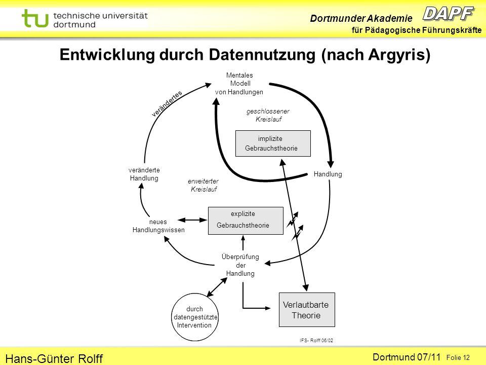 Entwicklung durch Datennutzung (nach Argyris)