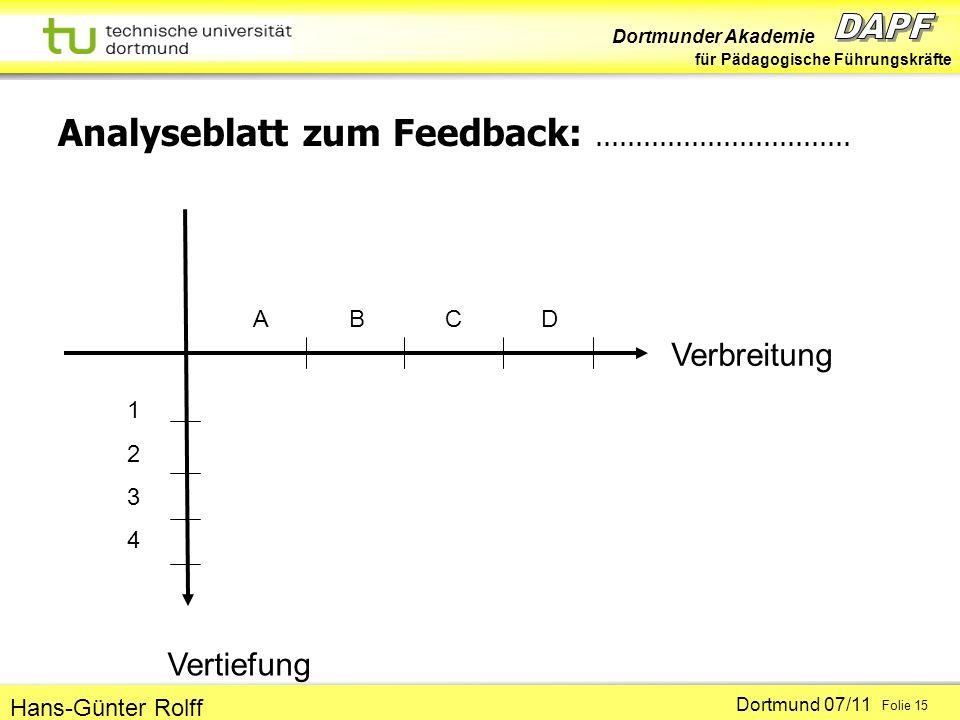 Analyseblatt zum Feedback: ................................