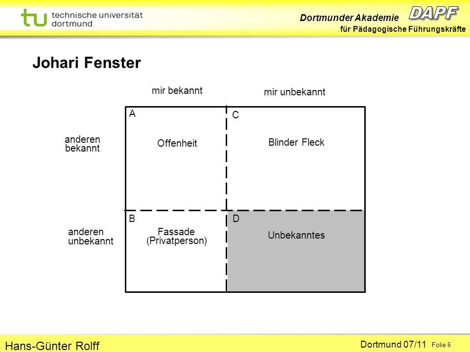 Johari Fenster Unbekanntes D A C B Blinder Fleck Offenheit Fassade (