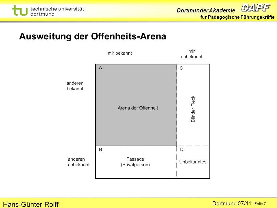 Ausweitung der Offenheits-Arena