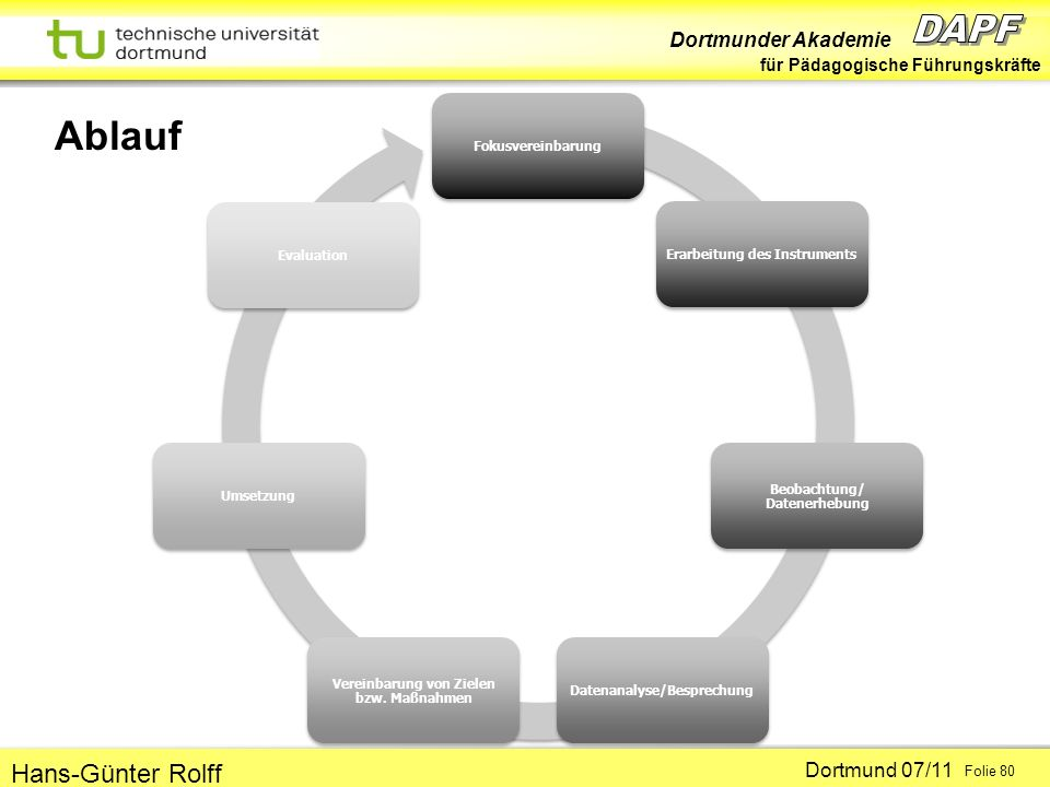 Ablauf Fokusvereinbarung Erarbeitung des Instruments