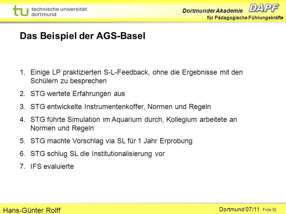 Das Beispiel der AGS-Basel