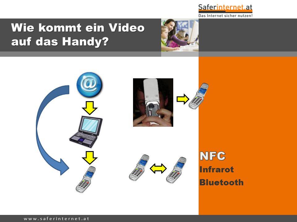Wie kommt ein Video auf das Handy