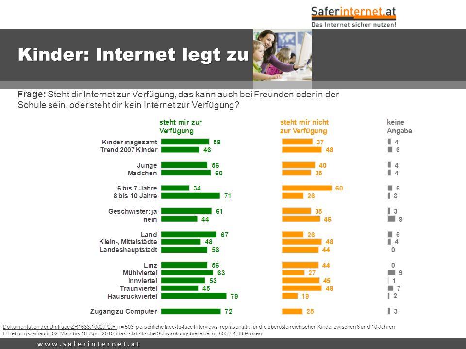 Kinder: Internet legt zu
