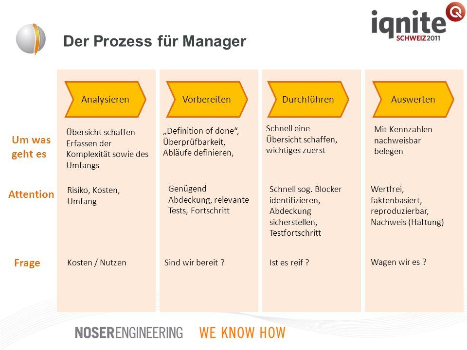 Der Prozess für Manager