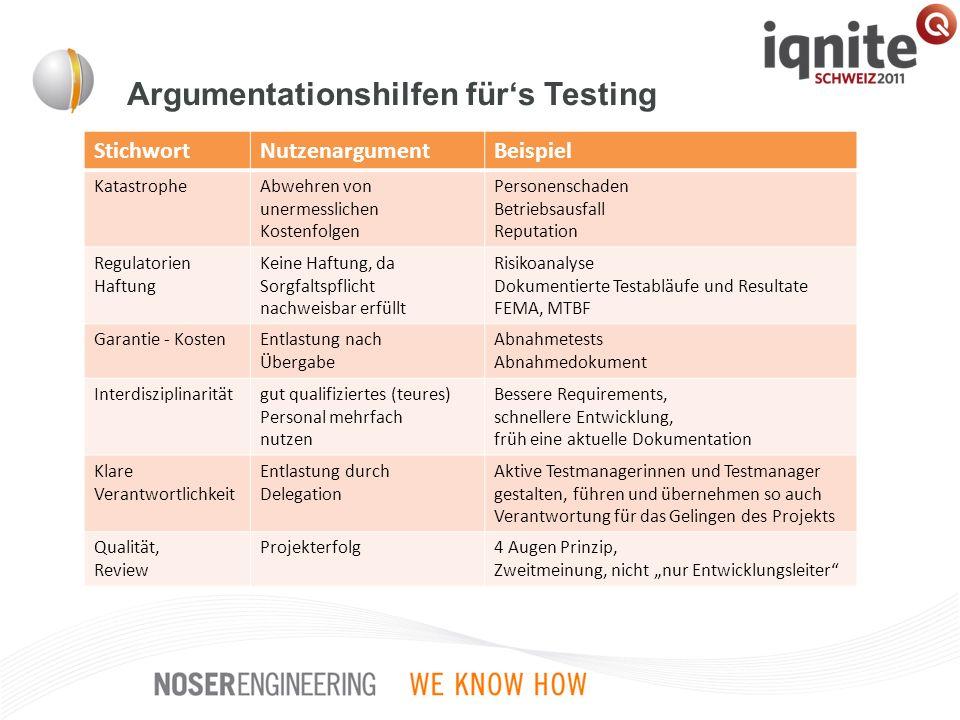 Argumentationshilfen für's Testing