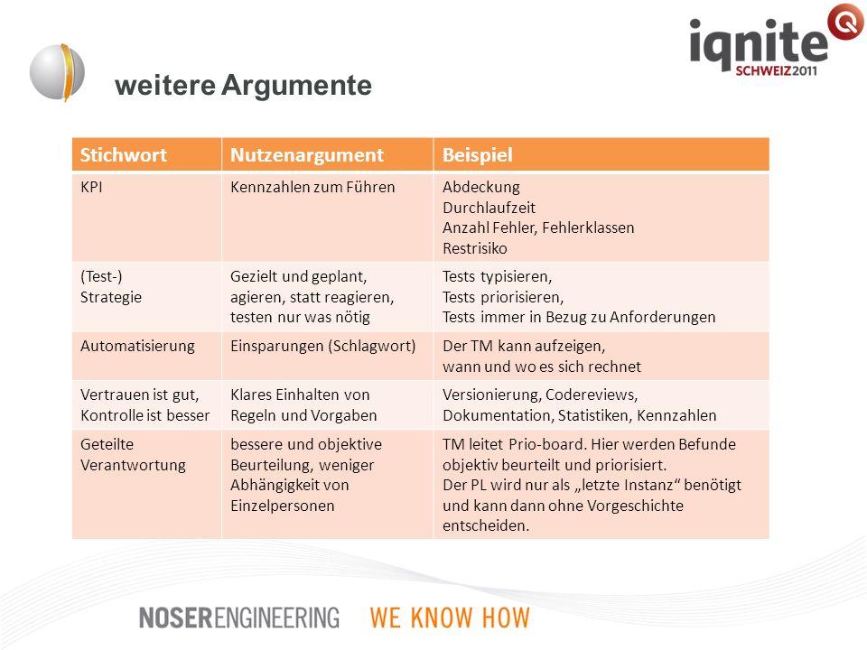 weitere Argumente Stichwort Nutzenargument Beispiel KPI