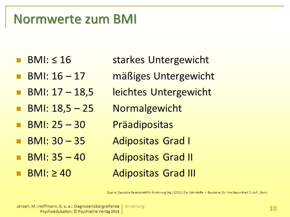 Normwerte zum BMI BMI: ≤ 16 starkes Untergewicht