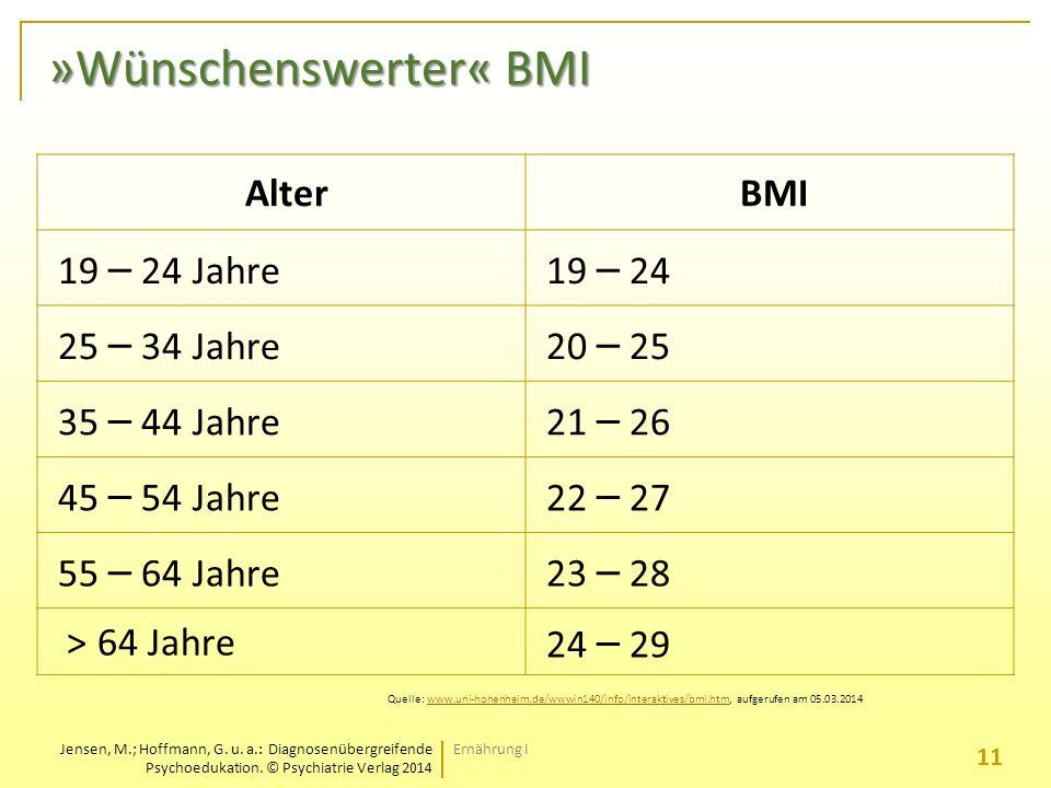 »Wünschenswerter« BMI