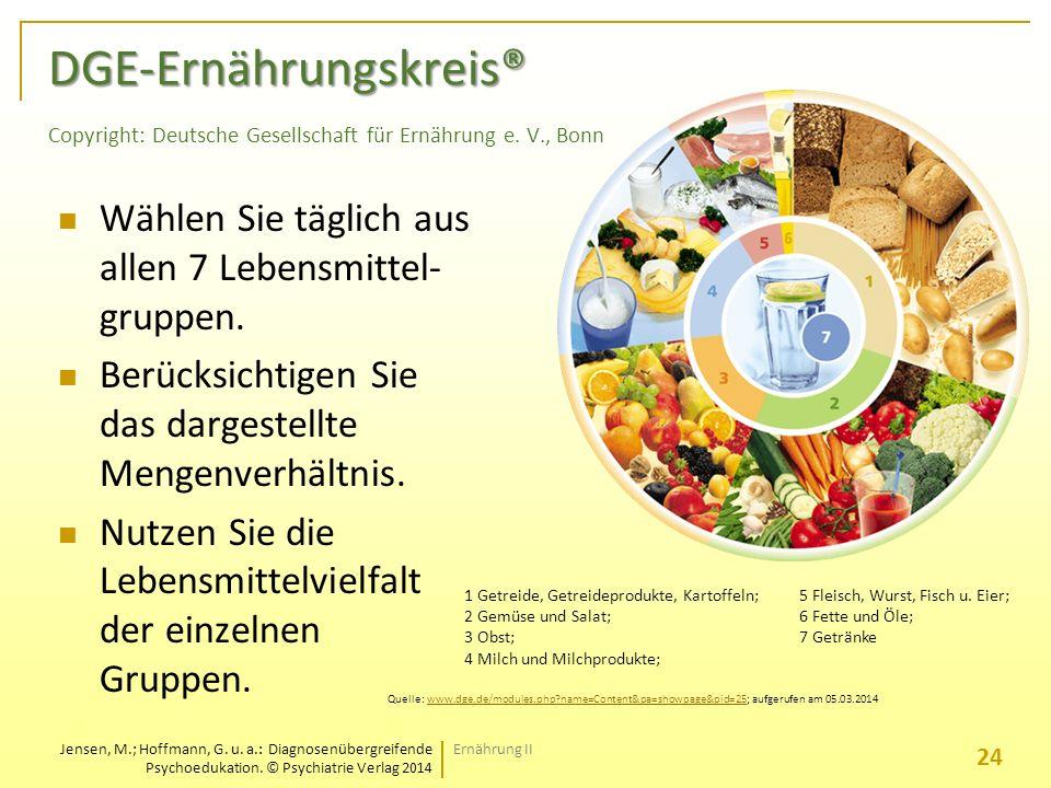 DGE-Ernährungskreis® Copyright: Deutsche Gesellschaft für Ernährung e