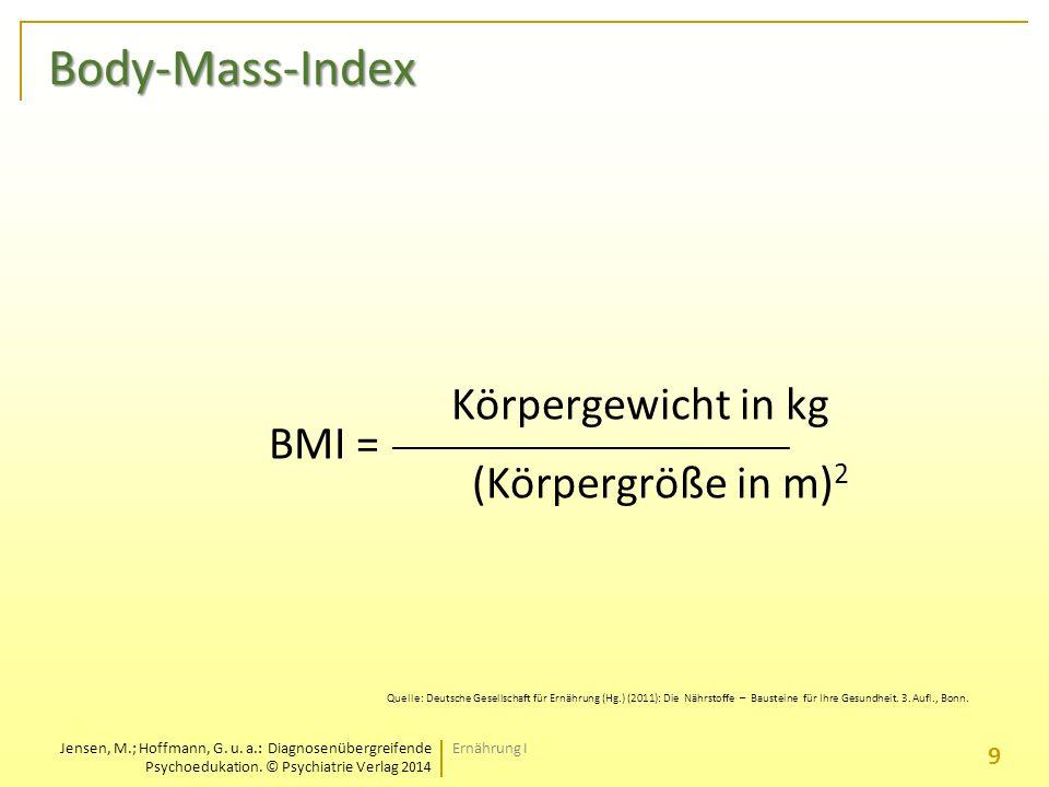 BMI = __________________________
