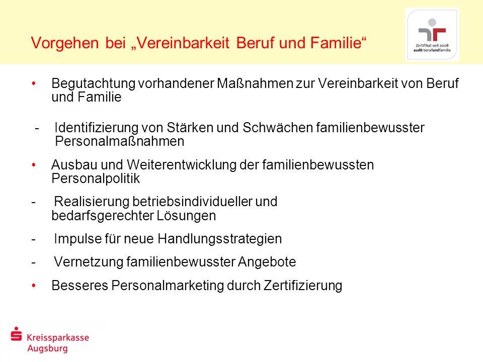 """Vorgehen bei """"Vereinbarkeit Beruf und Familie"""