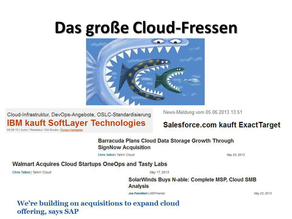Das große Cloud-Fressen