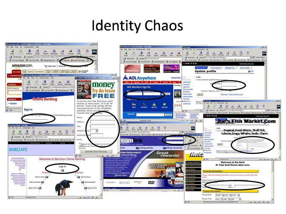 …digitale Identität, Identity Management und das Ende des Identitäts-Chaos im Internet…