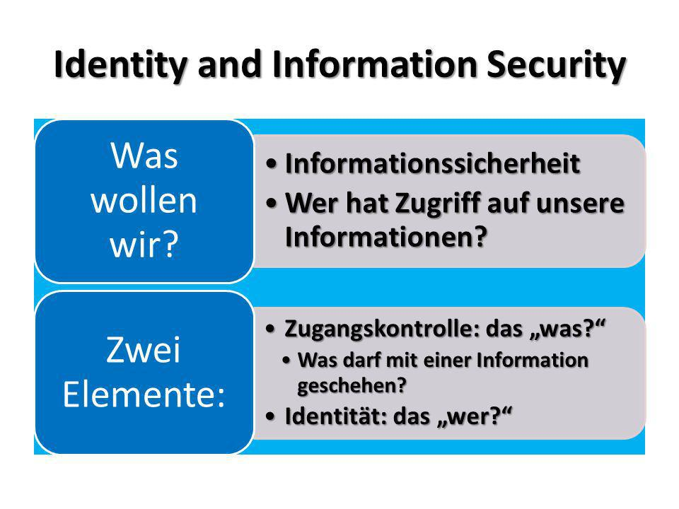 Identity and Information Security