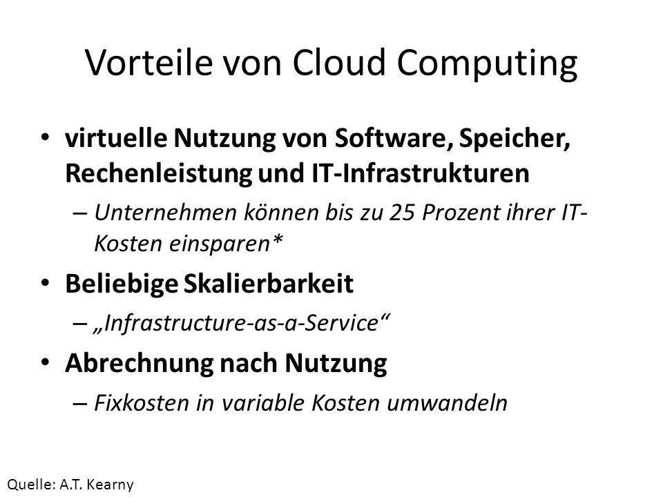 Vorteile von Cloud Computing