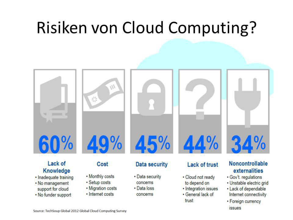 Risiken von Cloud Computing