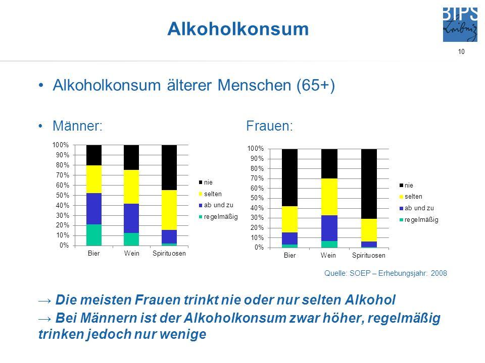 Alkoholkonsum Alkoholkonsum älterer Menschen (65+) Männer: Frauen: