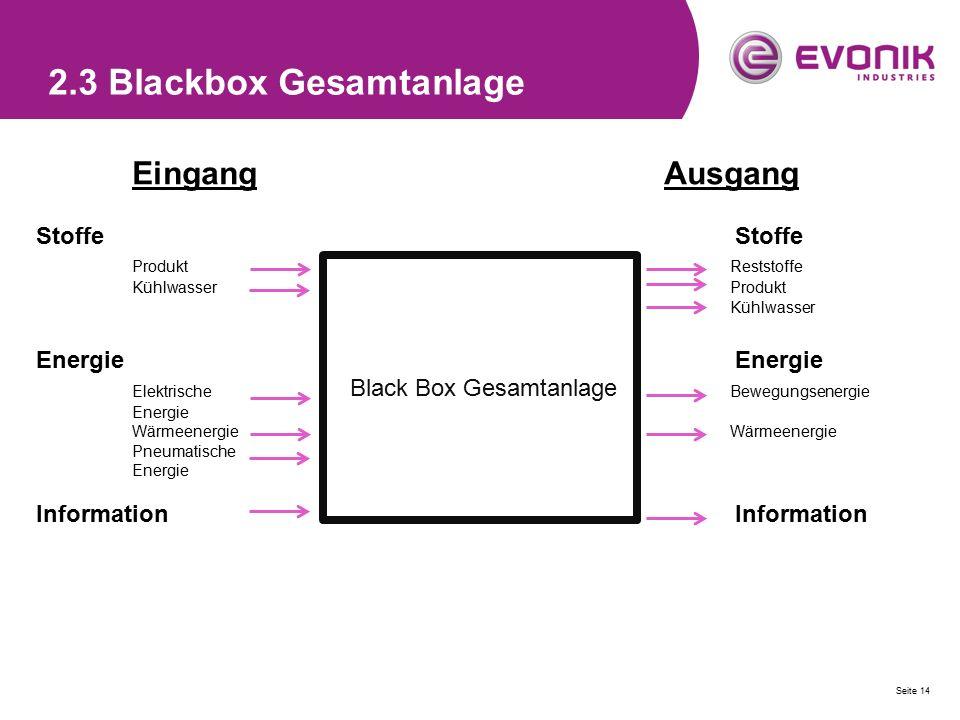 2.3 Blackbox Gesamtanlage