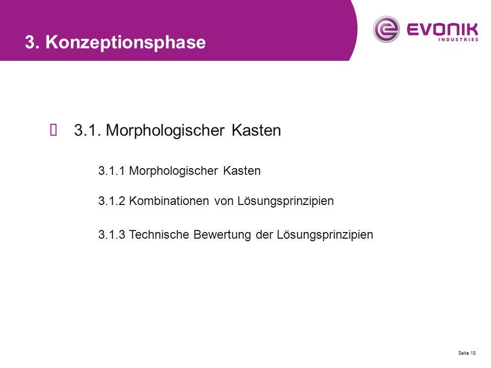 3. Konzeptionsphase Ä 3.1. Morphologischer Kasten