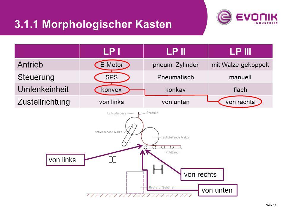 3.1.1 Morphologischer Kasten