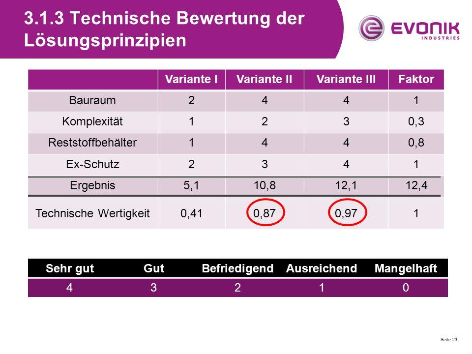 3.1.3 Technische Bewertung der Lösungsprinzipien