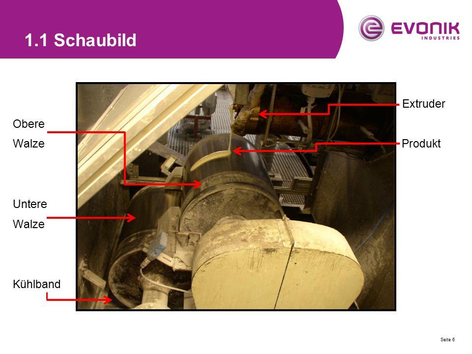 1.1 Schaubild Extruder Obere Walze Produkt Untere Walze Kühlband