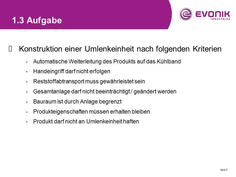1.3 Aufgabe Ä Konstruktion einer Umlenkeinheit nach folgenden Kriterien. Automatische Weiterleitung des Produkts auf das Kühlband.
