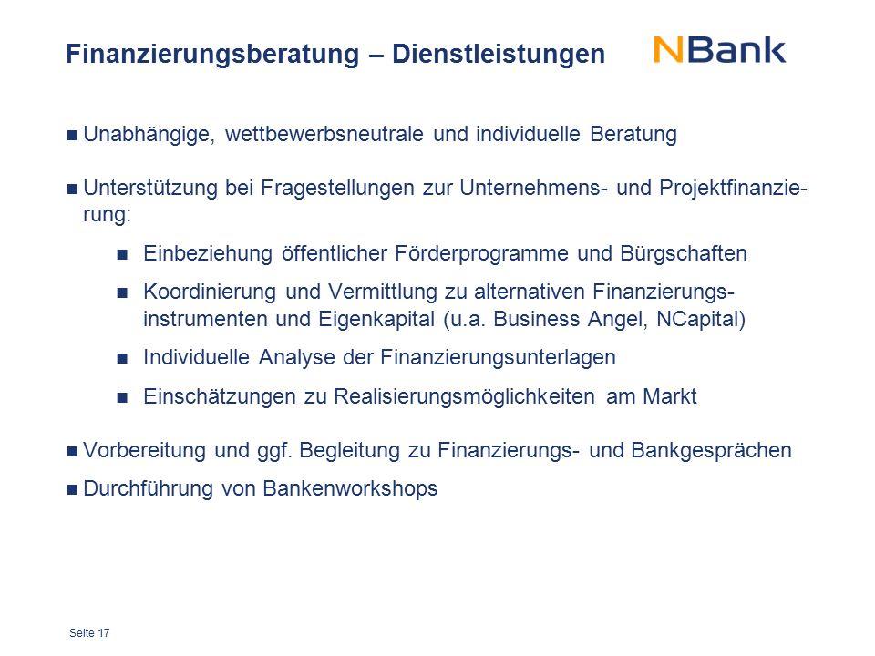 Finanzierungsberatung – Dienstleistungen