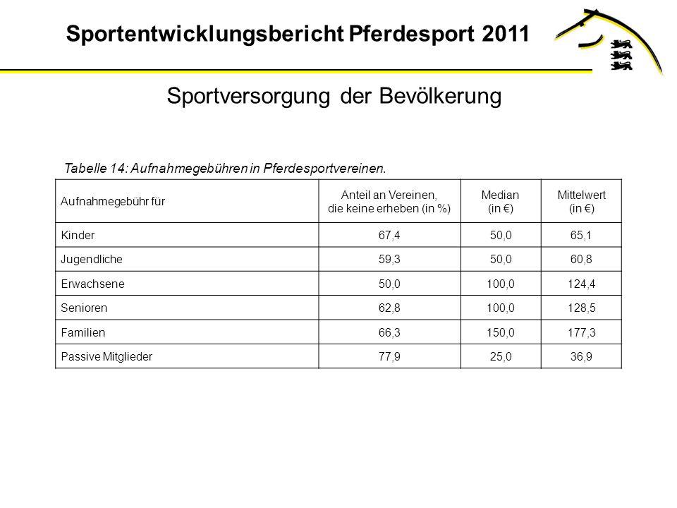 Sportversorgung der Bevölkerung
