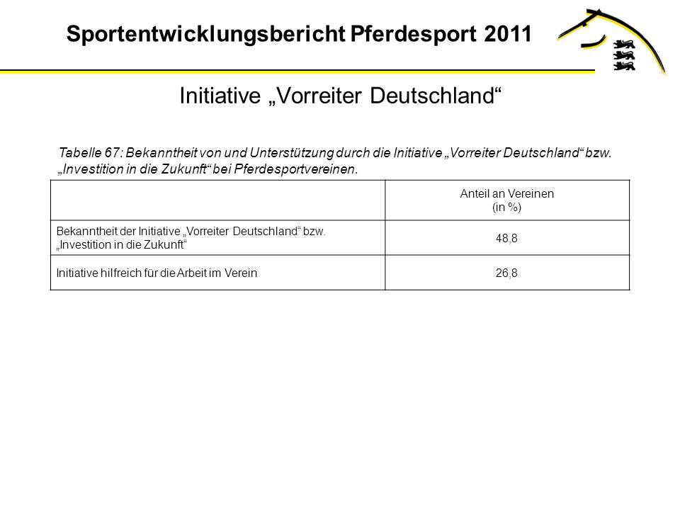 """Initiative """"Vorreiter Deutschland"""