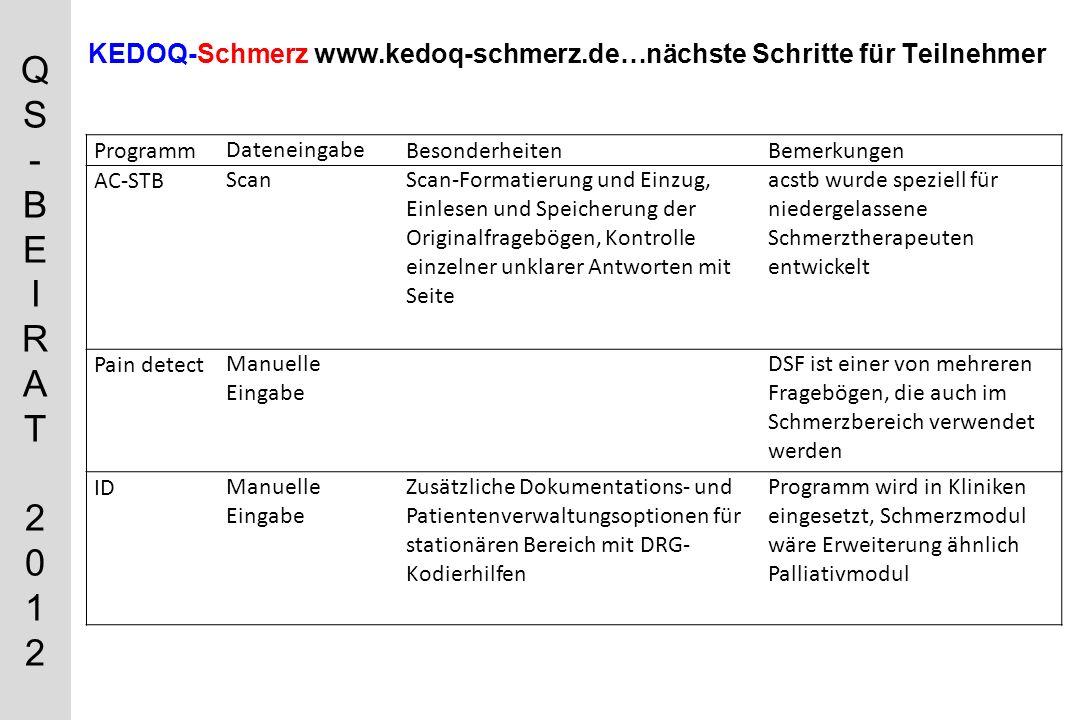 KEDOQ-Schmerz www.kedoq-schmerz.de…nächste Schritte für Teilnehmer