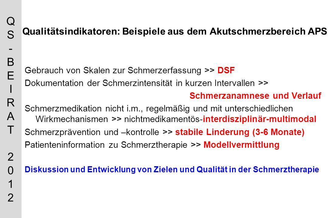 Qualitätsindikatoren: Beispiele aus dem Akutschmerzbereich APS