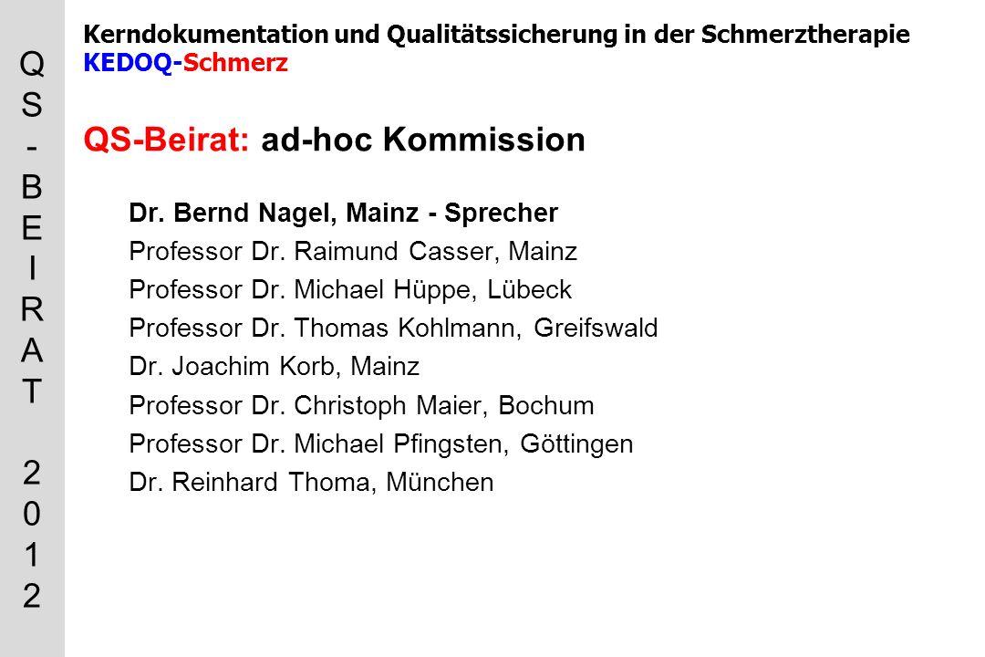 Dr. Bernd Nagel, Mainz - Sprecher Professor Dr. Raimund Casser, Mainz