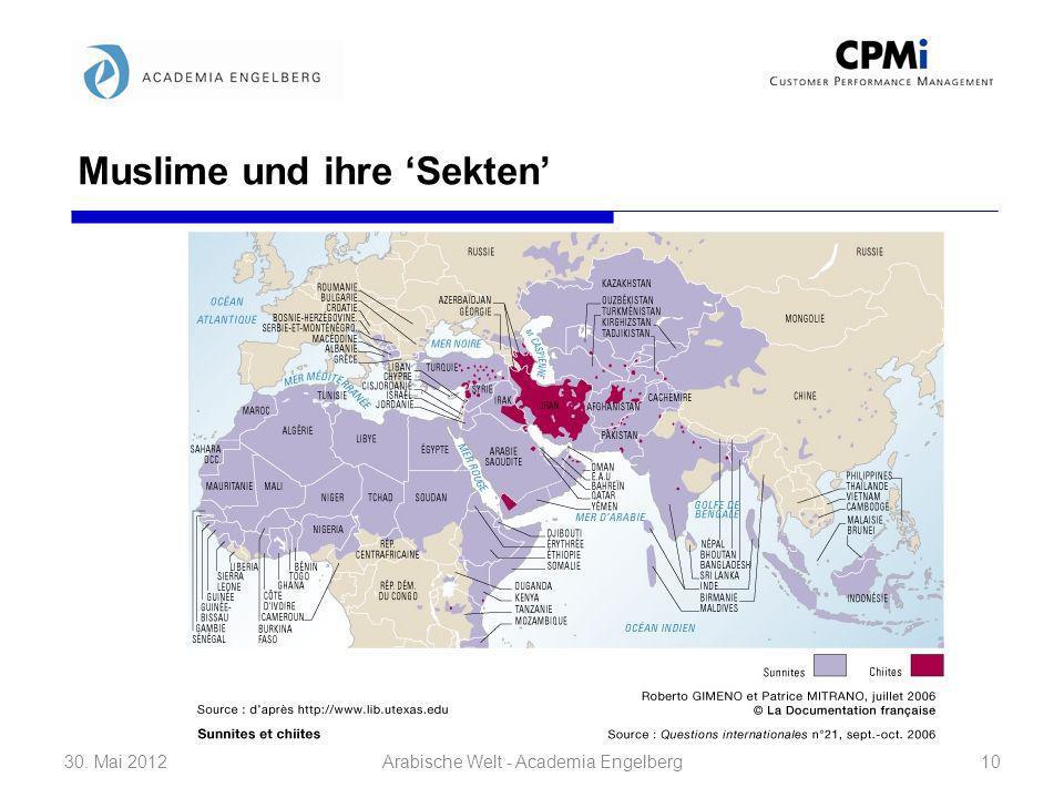 Muslime und ihre 'Sekten'