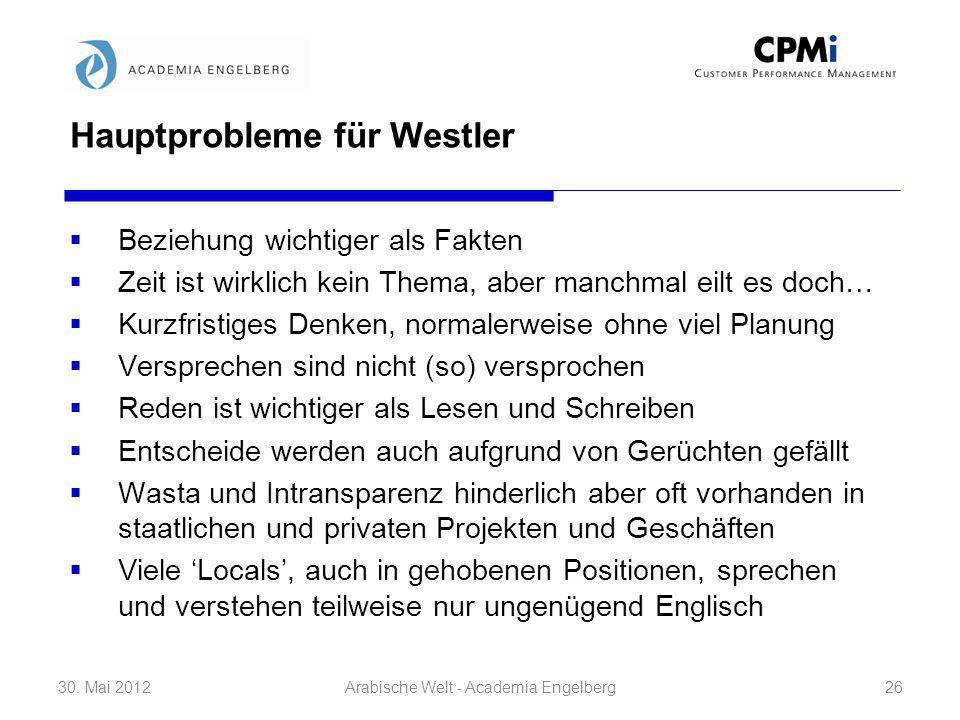 Hauptprobleme für Westler
