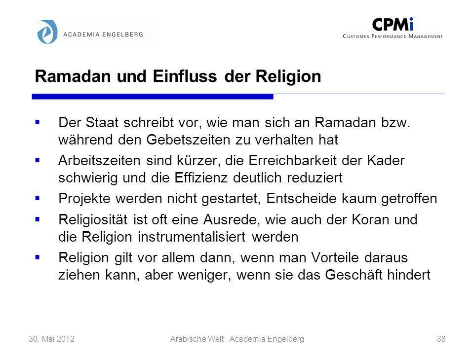 Ramadan und Einfluss der Religion