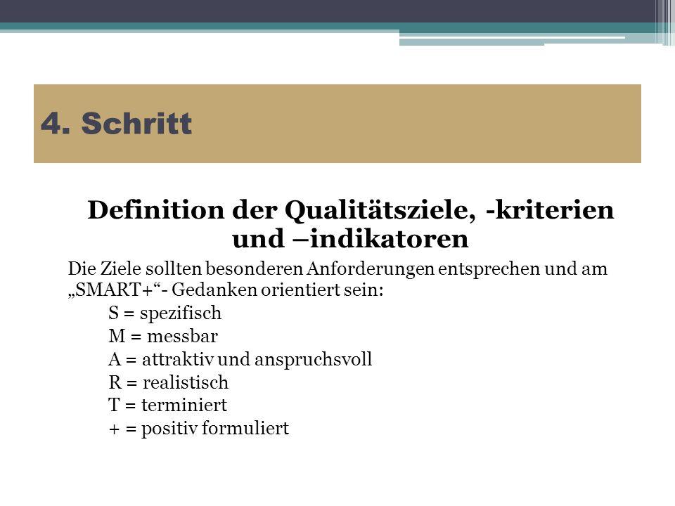 Definition der Qualitätsziele, -kriterien und –indikatoren