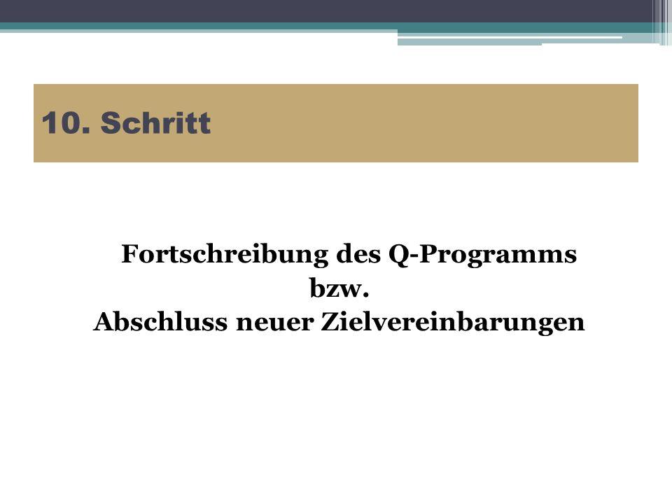 Fortschreibung des Q-Programms Abschluss neuer Zielvereinbarungen