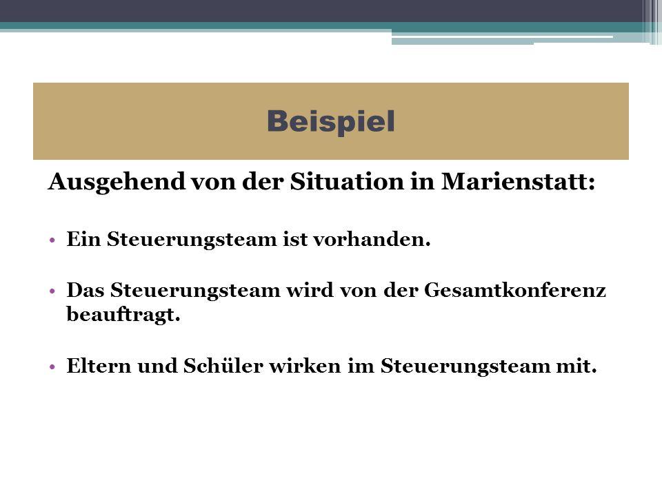 Beispiel Ausgehend von der Situation in Marienstatt: