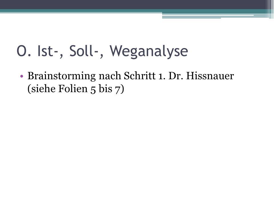O. Ist-, Soll-, Weganalyse
