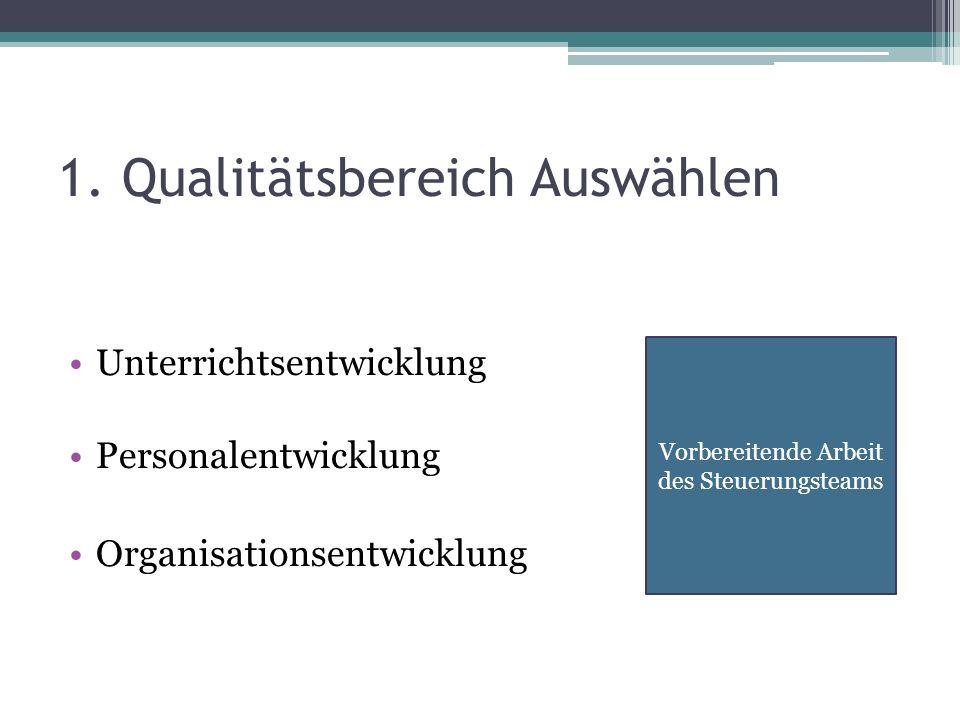 1. Qualitätsbereich Auswählen