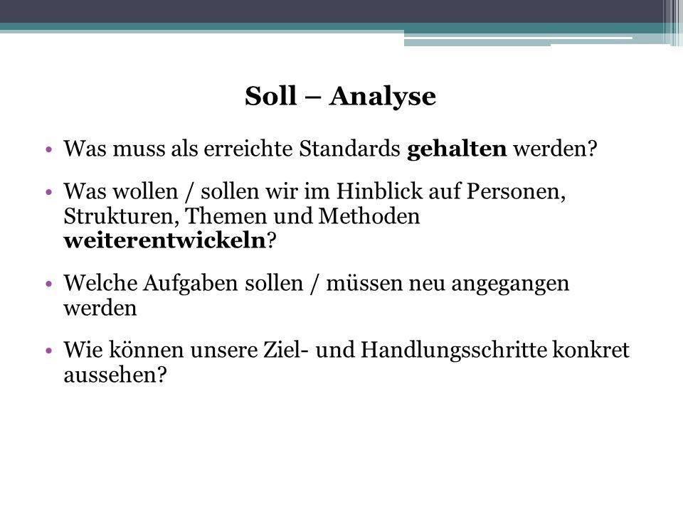 Soll – Analyse Was muss als erreichte Standards gehalten werden