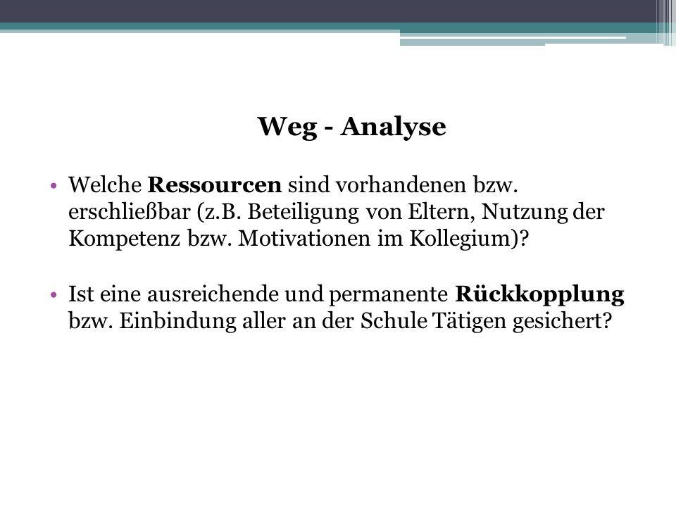 Weg - Analyse
