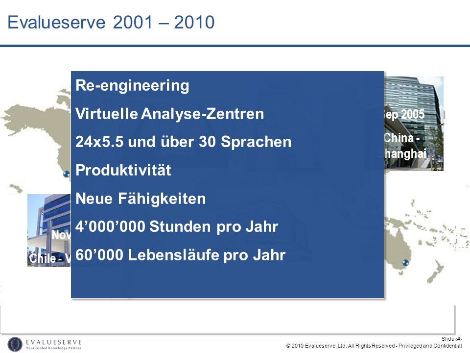 Evalueserve 2001 – 2010 Re-engineering Virtuelle Analyse-Zentren