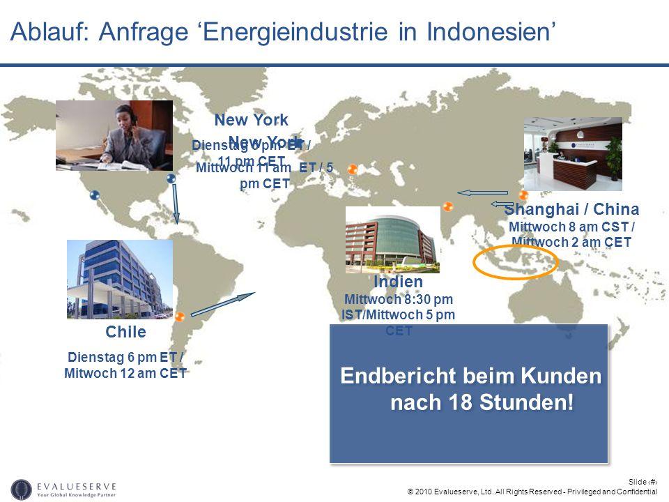 Ablauf: Anfrage 'Energieindustrie in Indonesien'