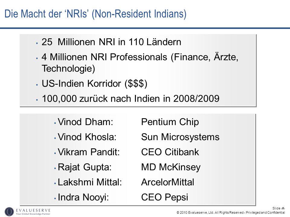 Die Macht der 'NRIs' (Non-Resident Indians)