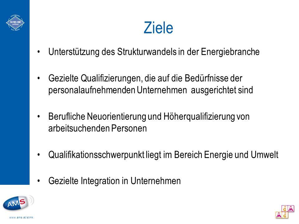 Ziele Unterstützung des Strukturwandels in der Energiebranche